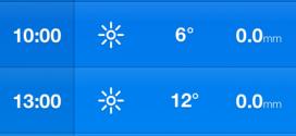 Weathercube – Gestural Weather, l'application de la semaine !