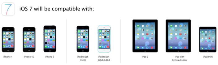 ios7-devices